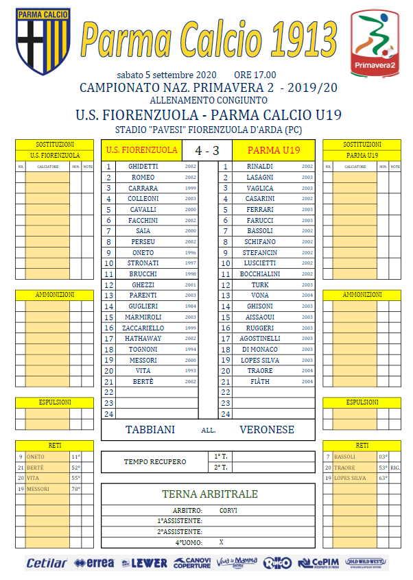 allenamento congiunto Fiorenzuola Parma report finale
